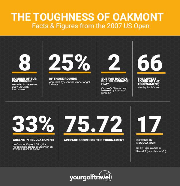 oakmont-golf