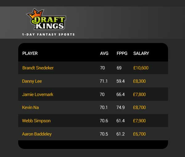 draft-kings-fantasy-golf