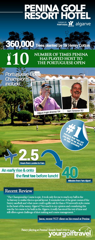 penina-golf-resort